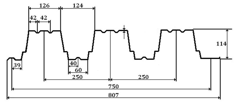 Профнастил Н-114 - размеры