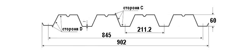 Профнастил Н60 - размеры