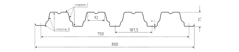 Профнастил Н75-750 размеры