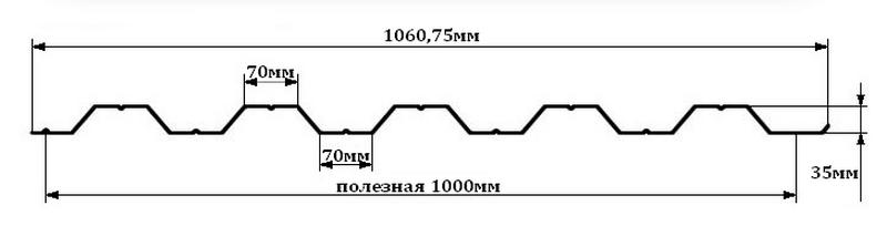 Профнастил НС35-1000 размеры