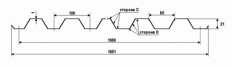 Профнастил С-21 - размеры