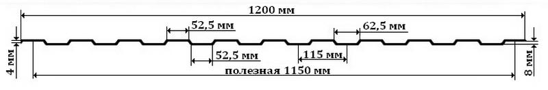 Профнастил C8 - размеры